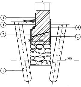 Принцип захисту стіни будинку від вологи